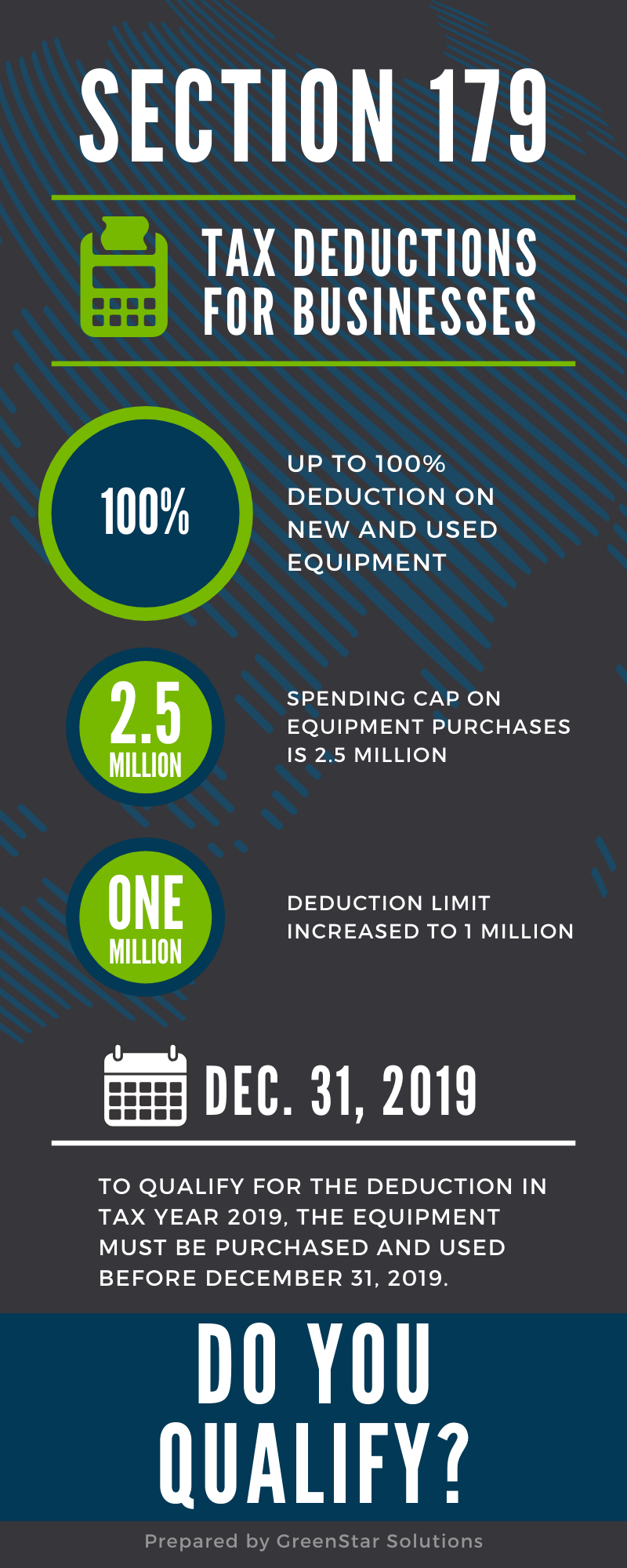 Section 179 Tax Deductions Infographic